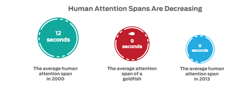 Graph-of-attention-span-decreases_wide_500x180